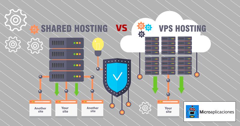 hosting compartido vs vps